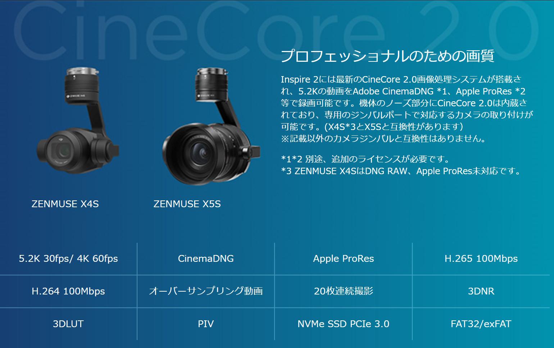 プロフェッショナルのための画質「Inspire 2には最新のCineCore2.0画像処理システムが搭載され、5.2Kの動画をAdobe CinemaDNG・Apple ProREs等で録画可能です。機体のノーズ部分にCineCore2.0は内蔵されており、専用のジンバルポートで対応するカメラの取り付けが可能です。」