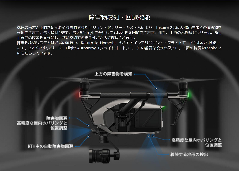 障害物完治・回避機能「機体の前方と下向きにそれぞれ設置された美人・センサー・システムにより、Inspire 2は最大30m先までの障害物を検知出来ます。最大傾斜25°で、最大54km/hで飛行しても障害物を回避できます。また、上方の赤外線センサーは、5m上までの障害物を検知し、狭い空間での安全性がさらに確保されます。障害物検知システムは通常の飛行中、Rturn-to-Home中、すべてのインテリジェント・フライトモードにおいて機能します。これらのセンサーは、Flight Autonomy(フライトオートノミー)の重要な役割を果たし、下記の特徴をInspire 2にもたらしています。」