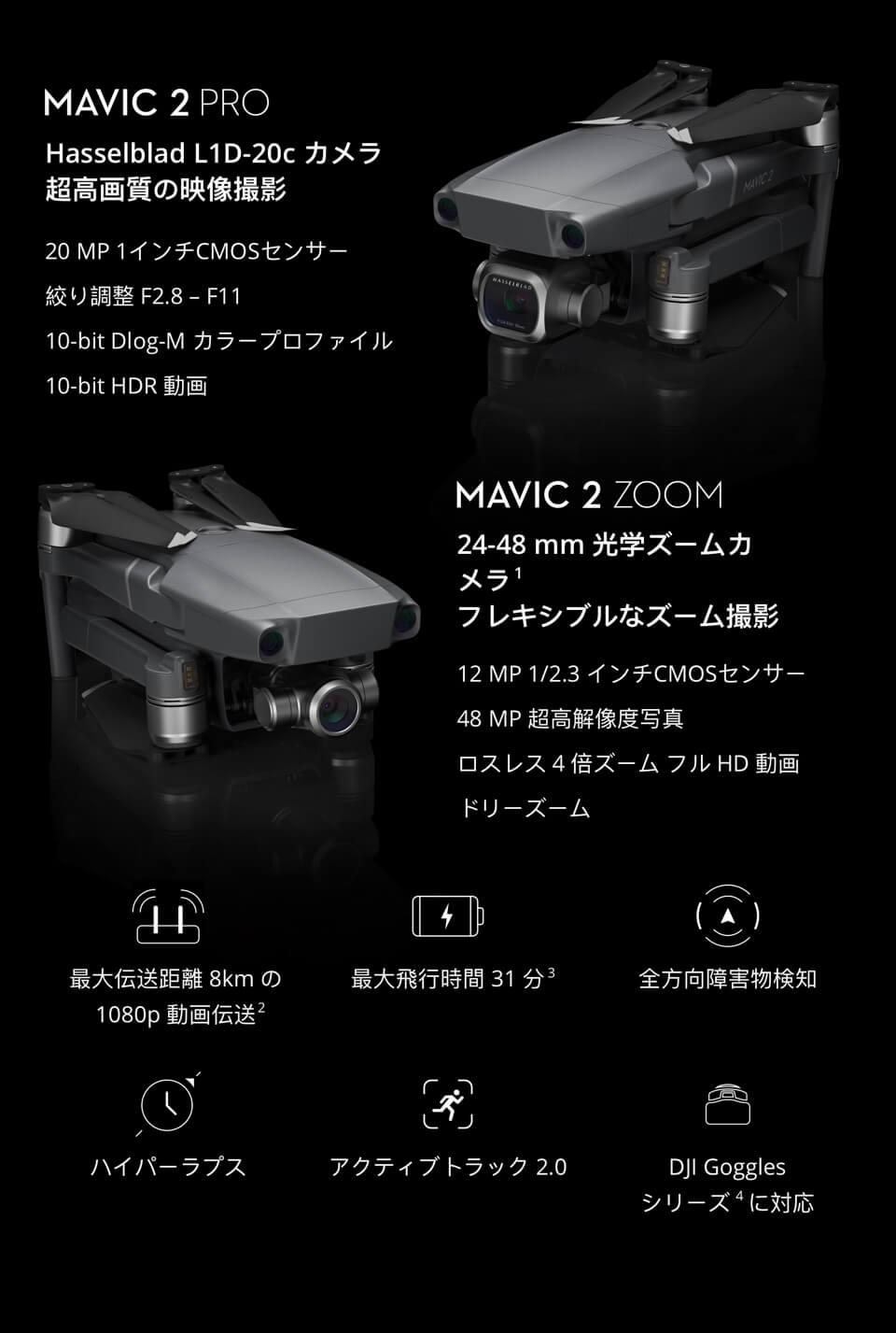 「Mavic 2 pro 超高画質の映像撮影」「Mavic 2 zoom フレキシブルなズーム撮影」