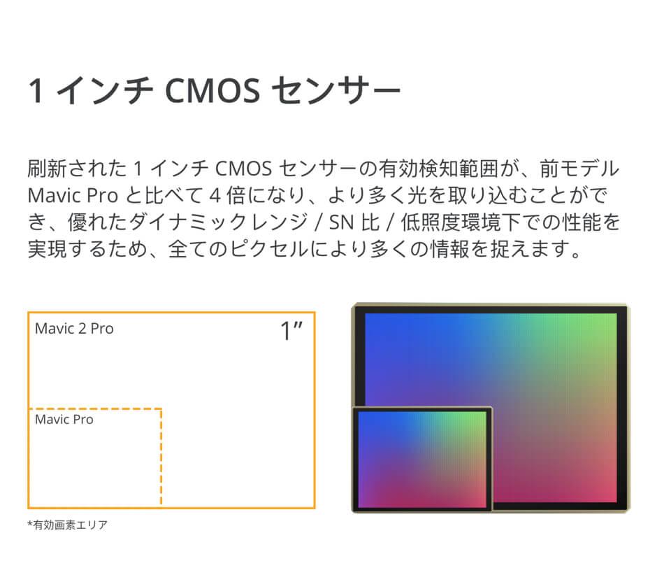 1インチCMOSセンサー「刷新された1インチ「CMOSセンサーの有効検知範囲が、全モデルMvic Proと比べて4倍になり、より多く光を取り込むことができ、優れたダイナミックレンジ/SN比/低照度環境下での性能を実現するため、全てのピクセルにより多くの情報を捉えます。」